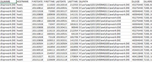SAP Kernel Patch History SQL Server